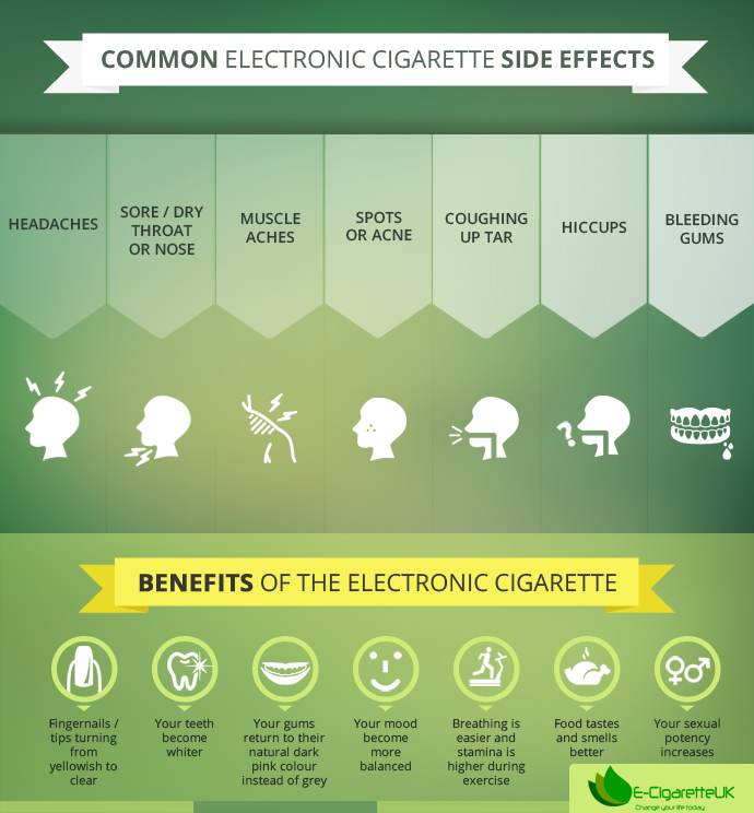 electronic cigarette side effects infographic