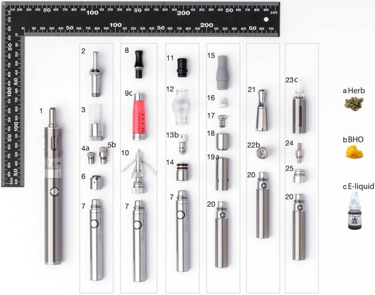 e cigarette variations